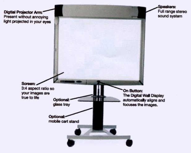 Indah office 3m digital wall display board for Office display board